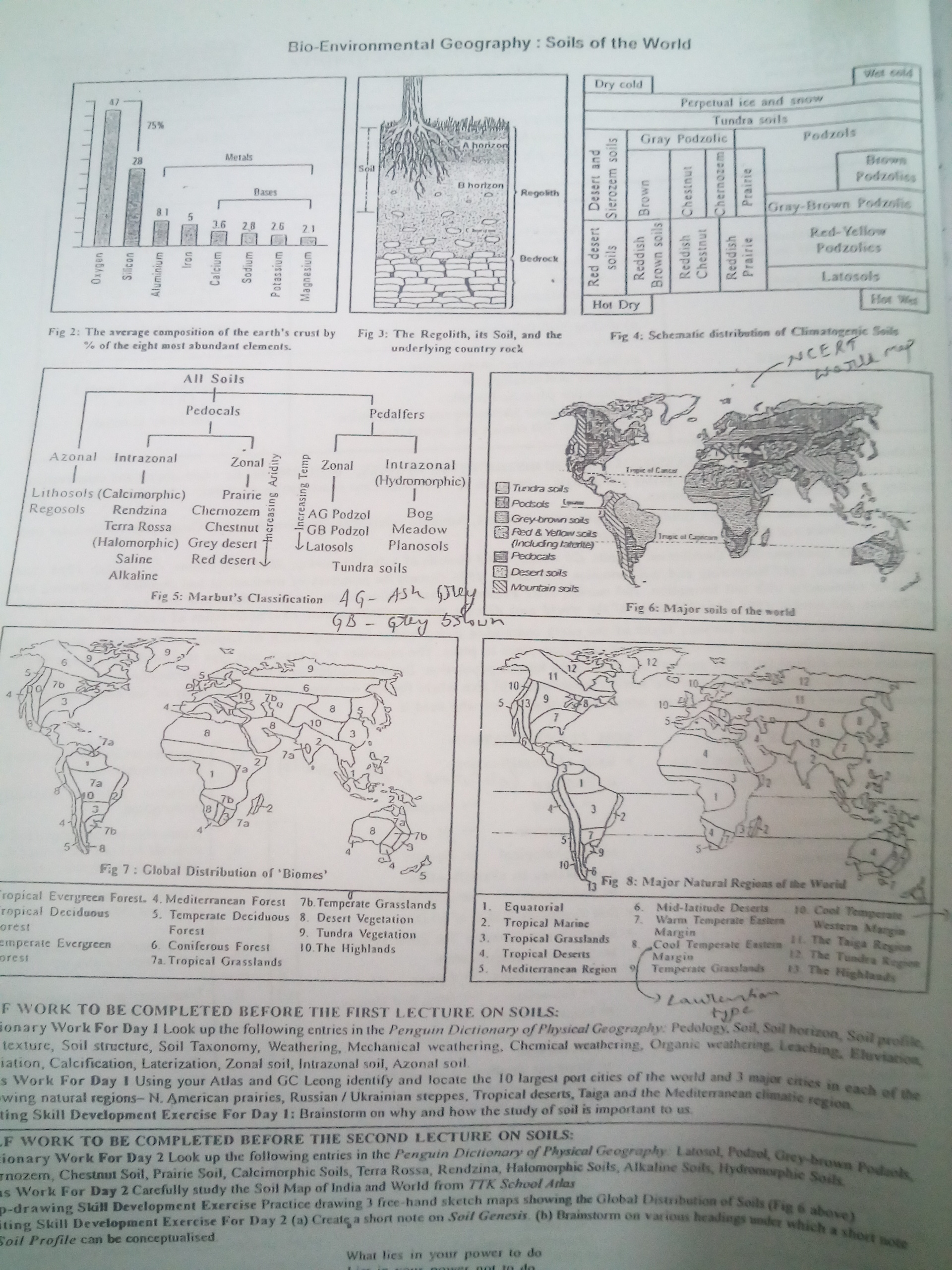 Geography study material for ias