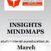 INSIGHTS ON INDIA MIND MAPS MARCH 2017
