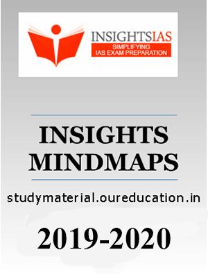 INDIA Mind Maps